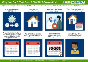 thumbnail of COVID-Cannot-Test-Out-of-Quarantine