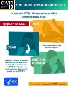 thumbnail of COVID19-symptoms