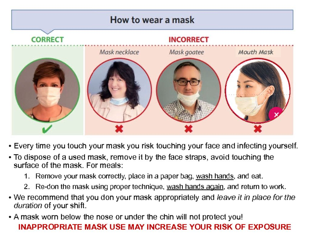 thumbnail of how-to-correctly-wear-a-mask
